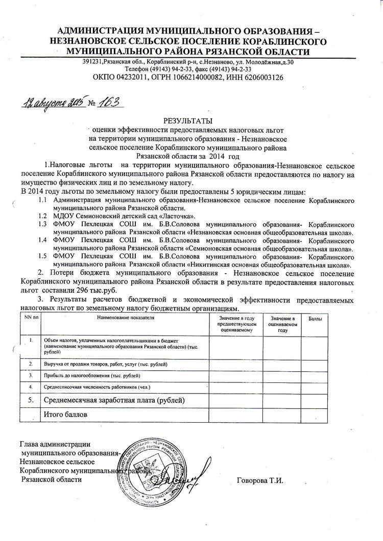 Результаты оценки эффективности налоговых льгот Незнаново за 2014